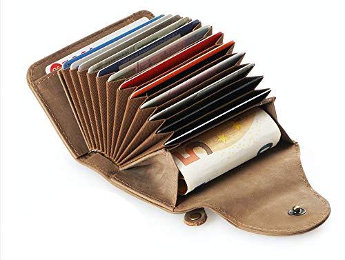 MANUFAKTUR NIKITA Kreditkartenetui mit RFID Schutz...